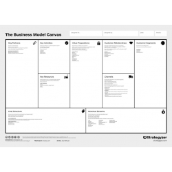 Business Model Canvas - Engelsk STORFORMAT