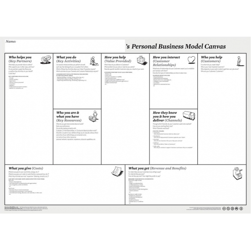 Royalbank business model questions paper