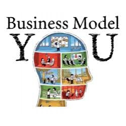 Business Model You® - din personlige forretningsmodel