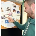 MeBoard - visualiseringsværktøj