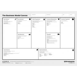 Business Model Canvas - dansk STORFORMAT