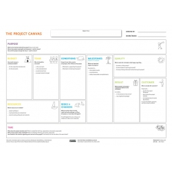 The Project Canvas ENGELSK