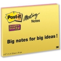 PostIT Meeting Notes